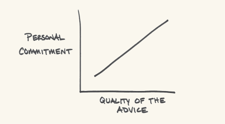 Advisor Personal Commitment Vs Quality Of Advice - By Carl Richards